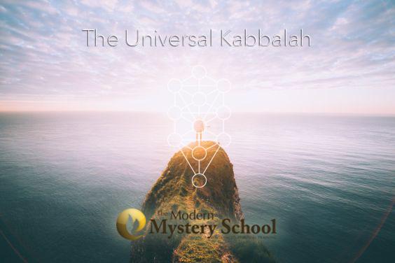 KABBALAH CDN IMAGE LOGO